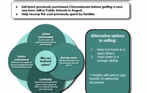 Chromebook Buy Back at CSH