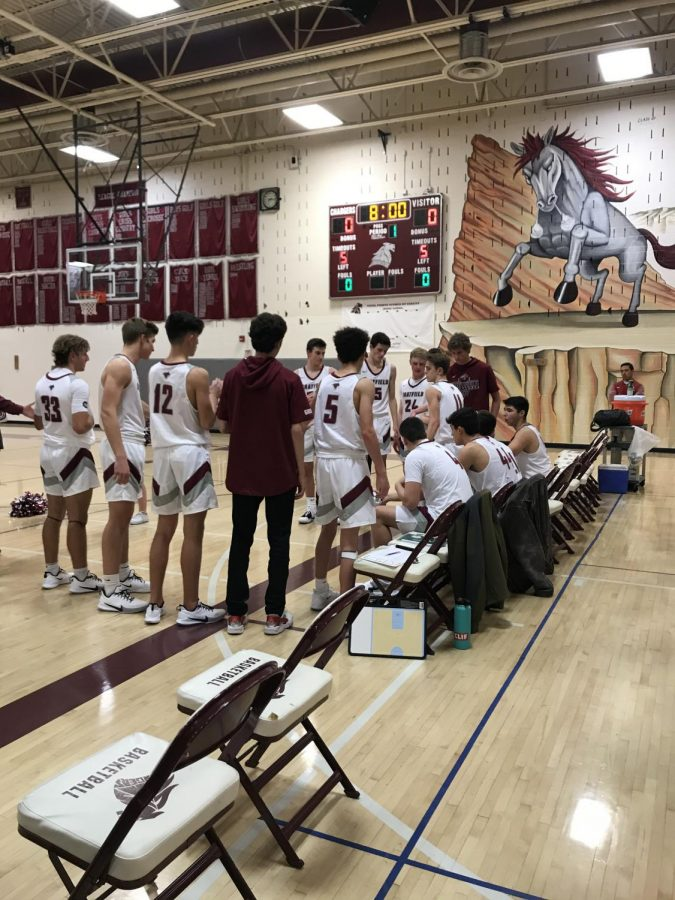 Boys Basketball is 3-3 to Start off its Season