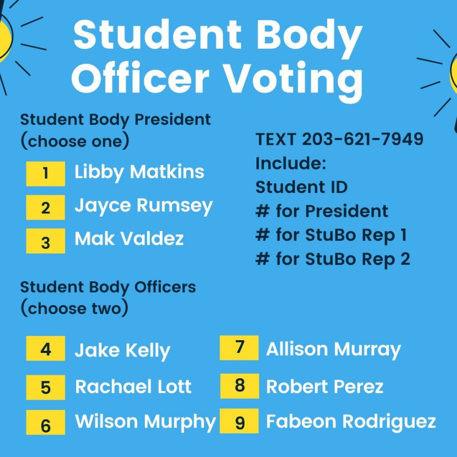 Alliance Student Body Elections