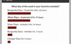 What Day of the Week is Your Favorite Schedule?